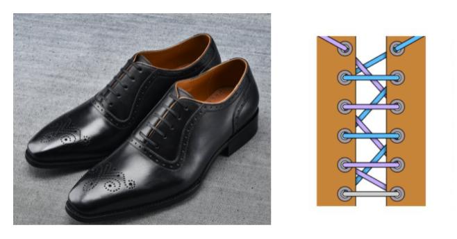 Buộc dây giày thẳng kiểu châu Âu
