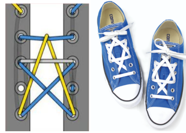 Buộc dây giày kiểu ngôi sao