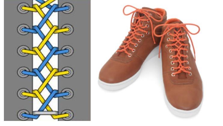 Buộc dây giày kiểu Zipper