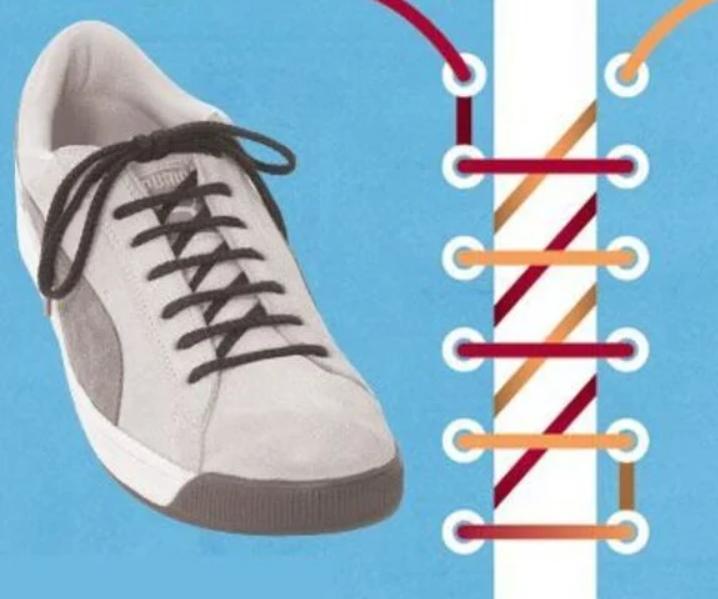 Cột dây giày kiểu hình răng cưa