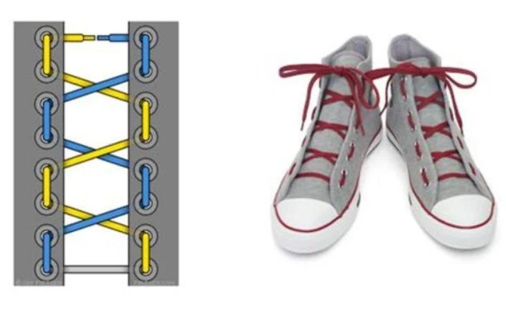 Buộc dây giày chắc chắn hơn theo phong cách quân đội